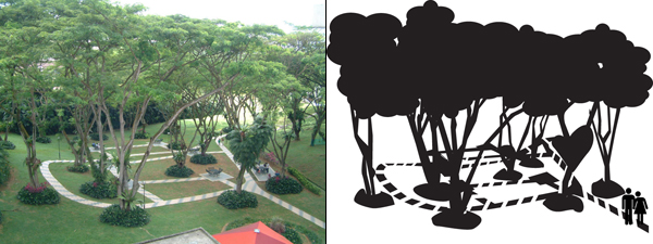 Top view photo of NUS Lover's Park and Abstraction 1
